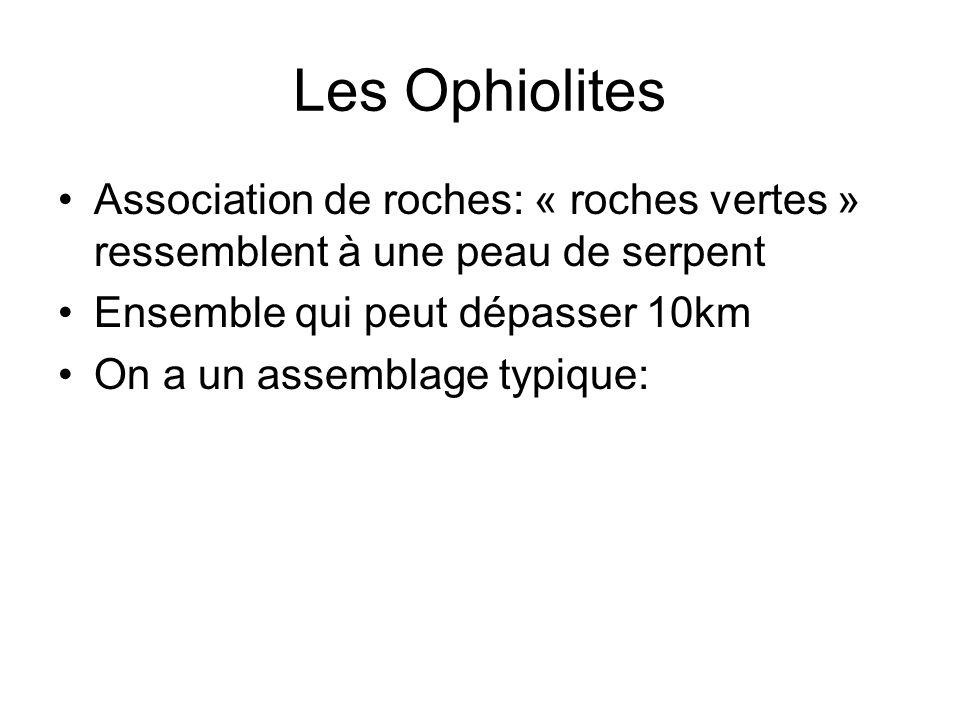 Les Ophiolites Association de roches: « roches vertes » ressemblent à une peau de serpent. Ensemble qui peut dépasser 10km.