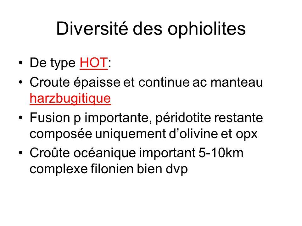 Diversité des ophiolites