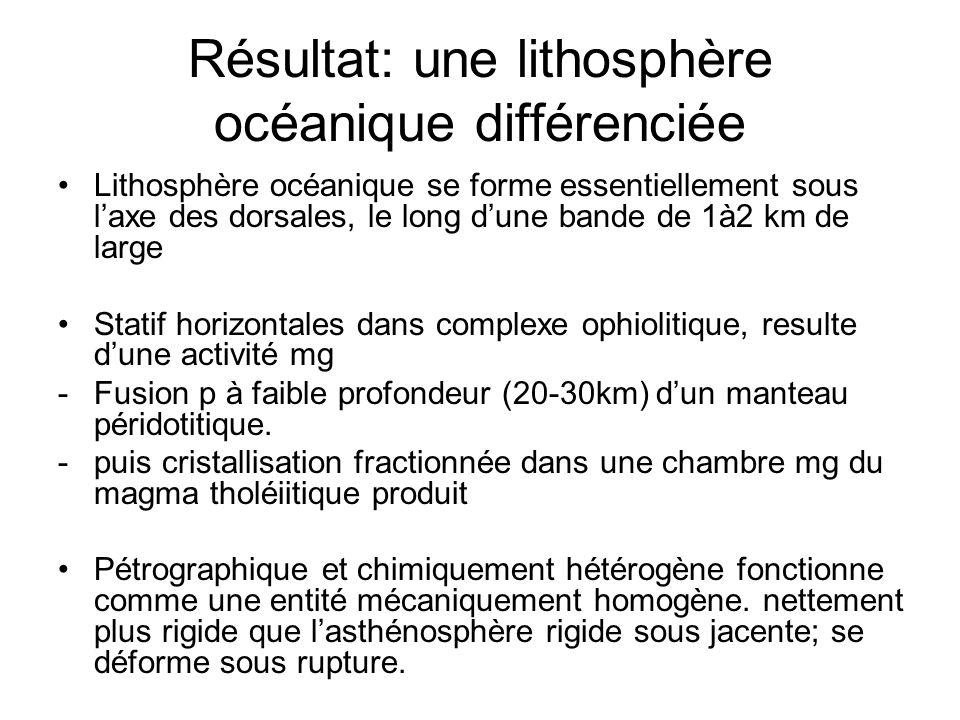Résultat: une lithosphère océanique différenciée