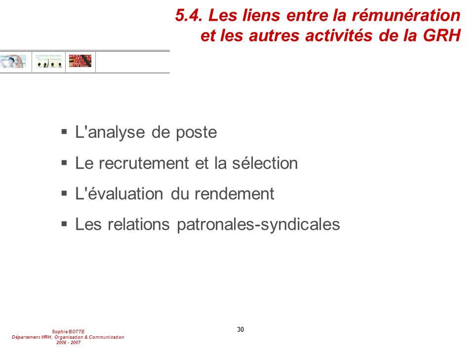 5.4. Les liens entre la rémunération et les autres activités de la GRH