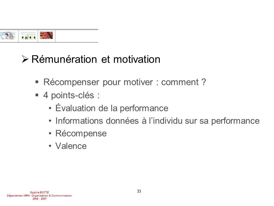 Rémunération et motivation
