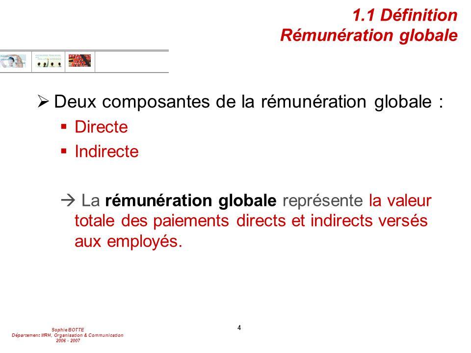 1.1 Définition Rémunération globale