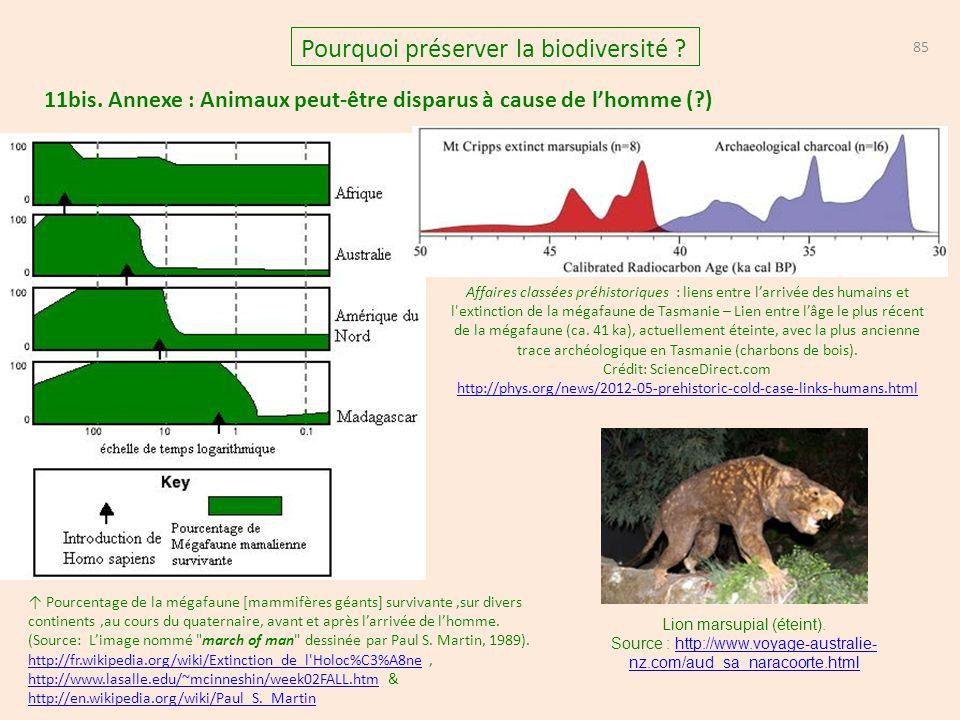 Pourquoi préserver la biodiversité