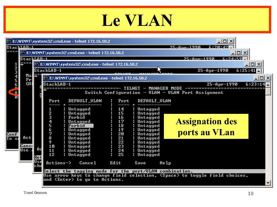 Liste des Vlan existants Assignation des ports au VLan