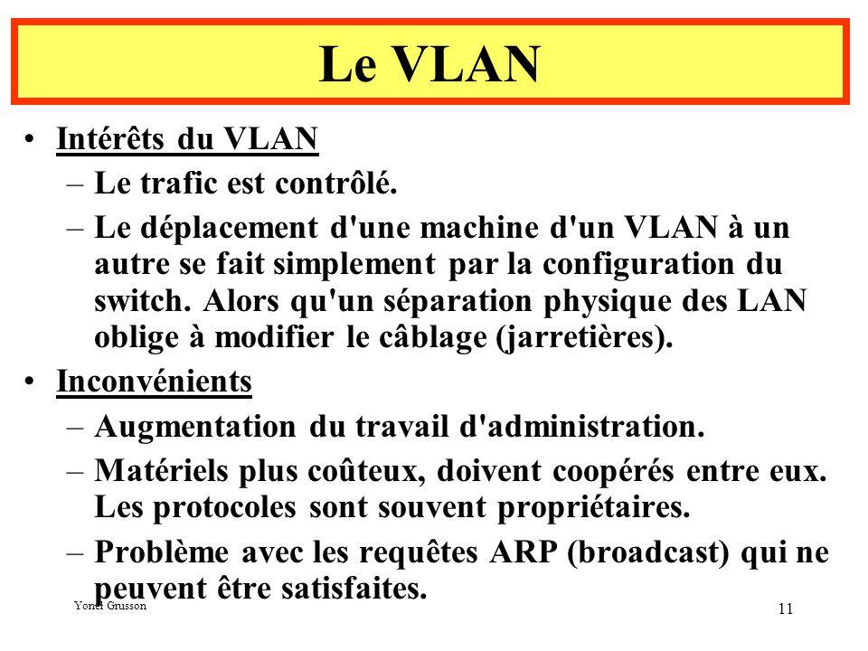 Le VLAN Intérêts du VLAN Le trafic est contrôlé.
