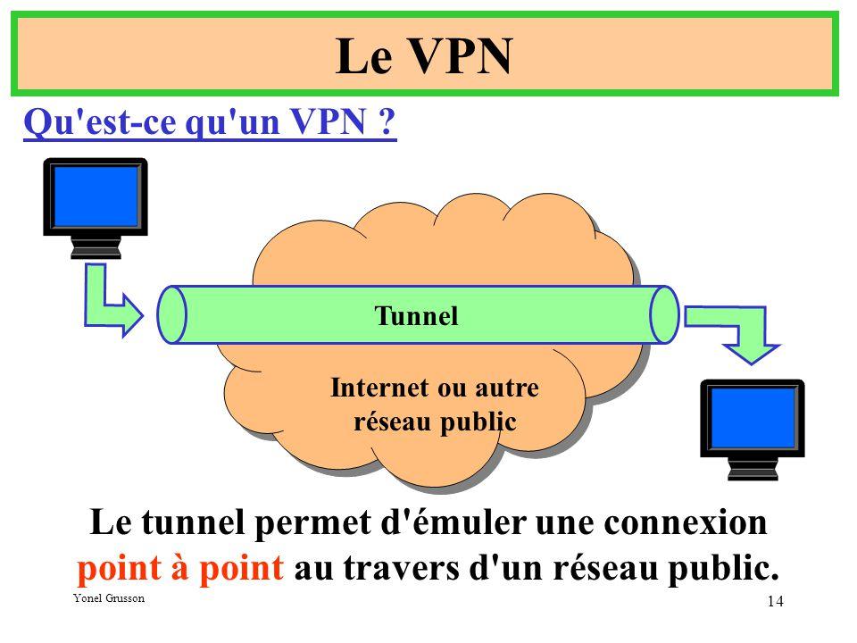Le VPN Qu est-ce qu un VPN