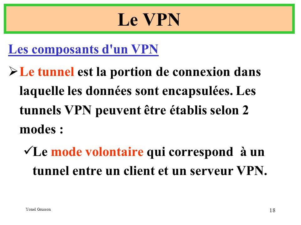 Le VPN Les composants d un VPN