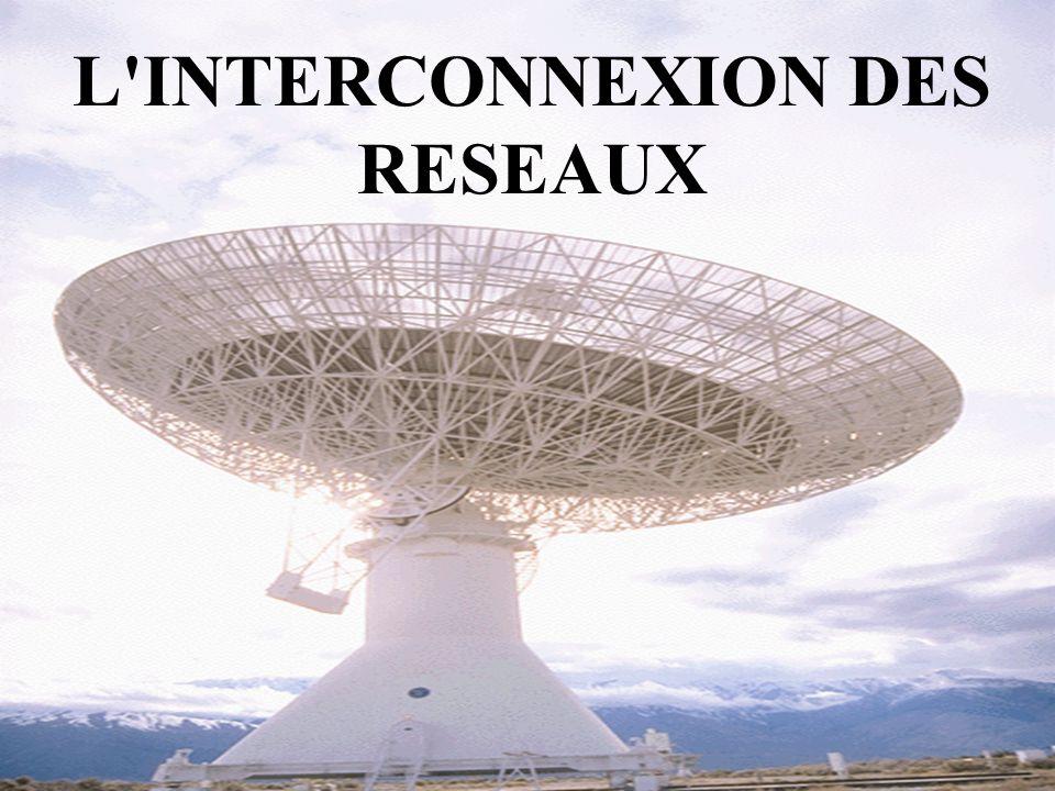 L INTERCONNEXION DES RESEAUX