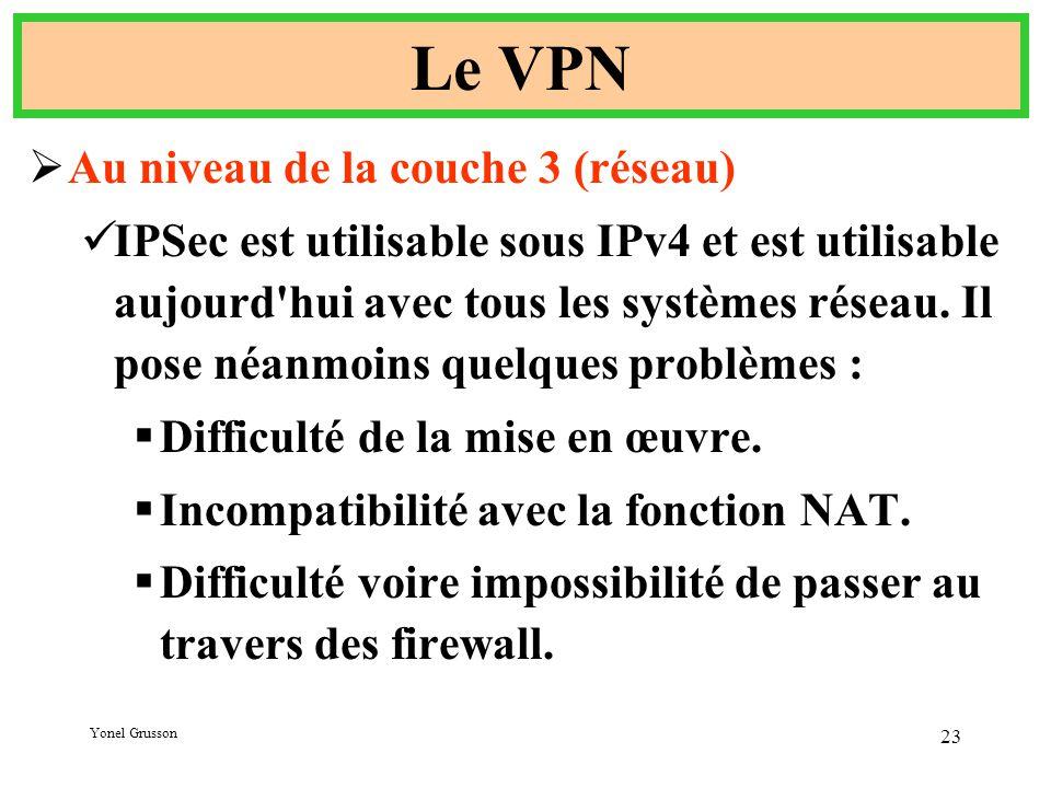 Le VPN Au niveau de la couche 3 (réseau)