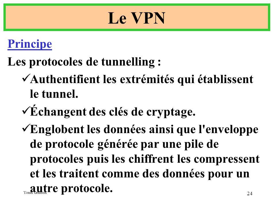 Le VPN Principe Les protocoles de tunnelling :