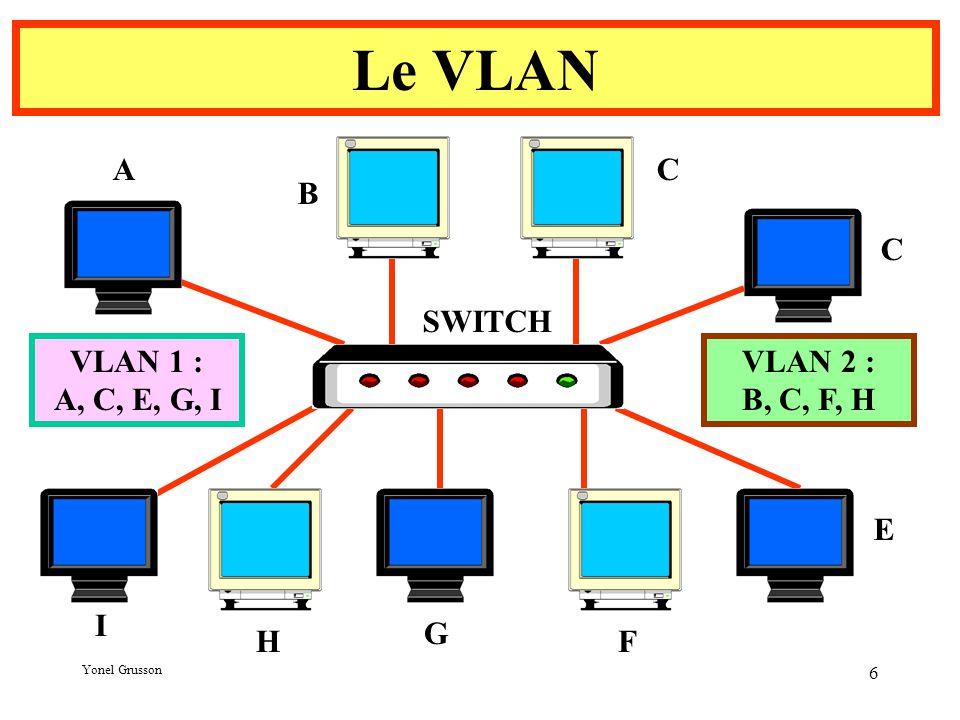 Le VLAN A G F E C B I H VLAN 1 : A, C, E, G, I VLAN 2 : B, C, F, H