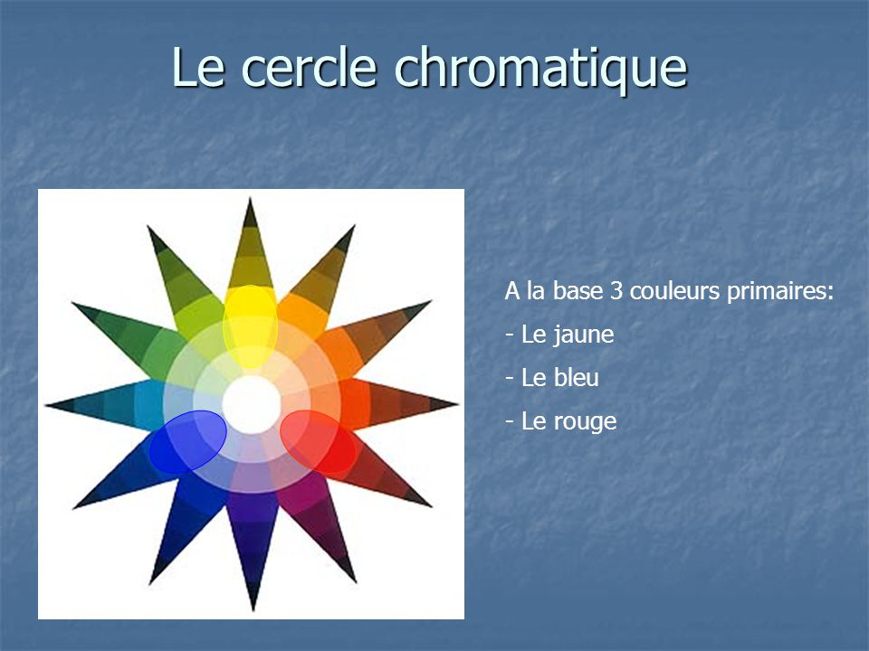 Les techniques de modification de la couleur ppt t l charger - Le cercle chromatique ...