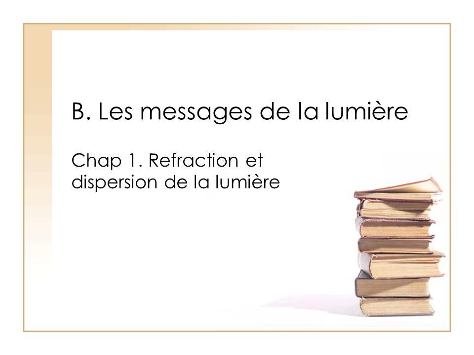 B. Les messages de la lumière