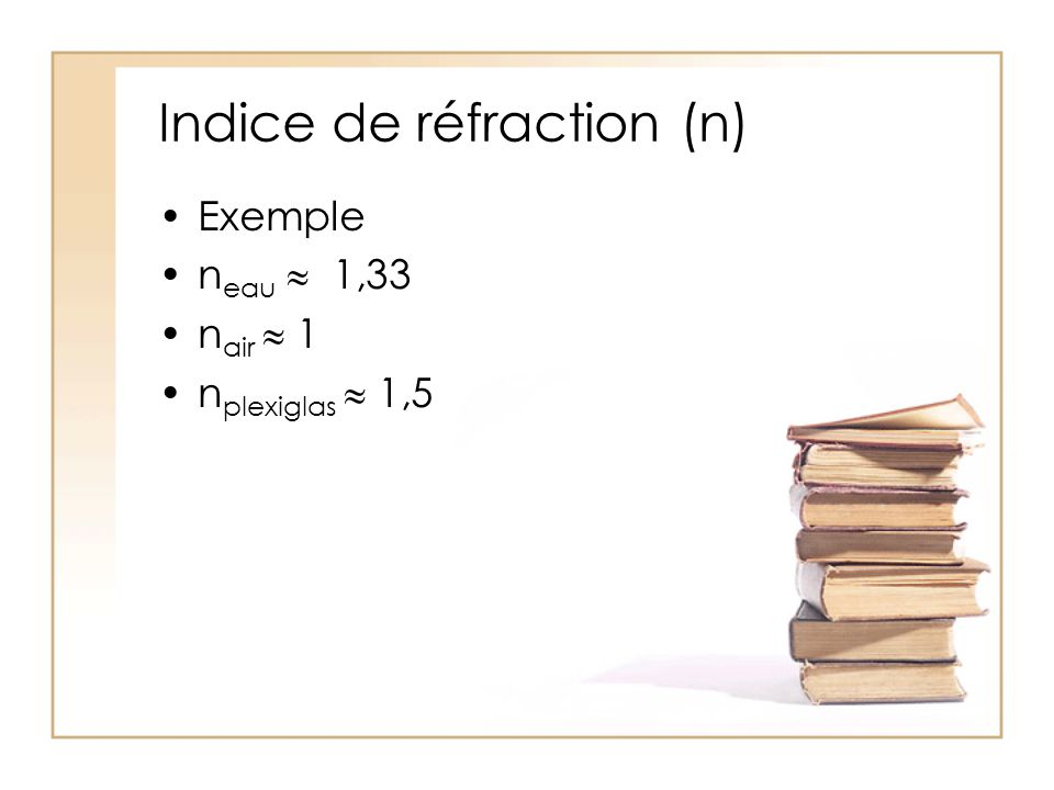 Indice de réfraction (n)