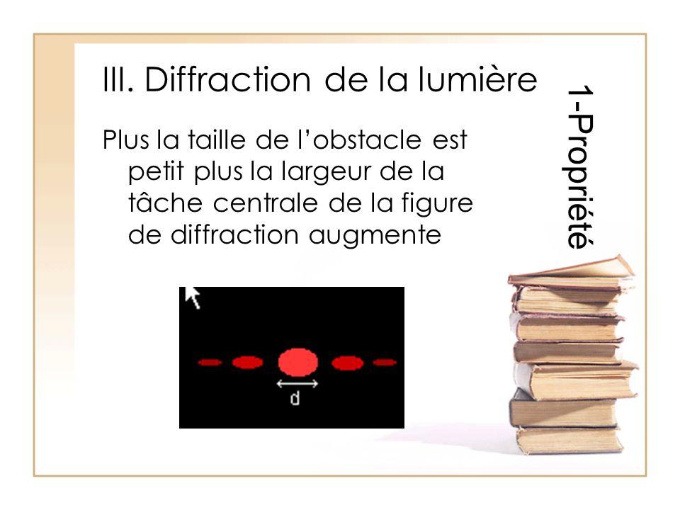 III. Diffraction de la lumière