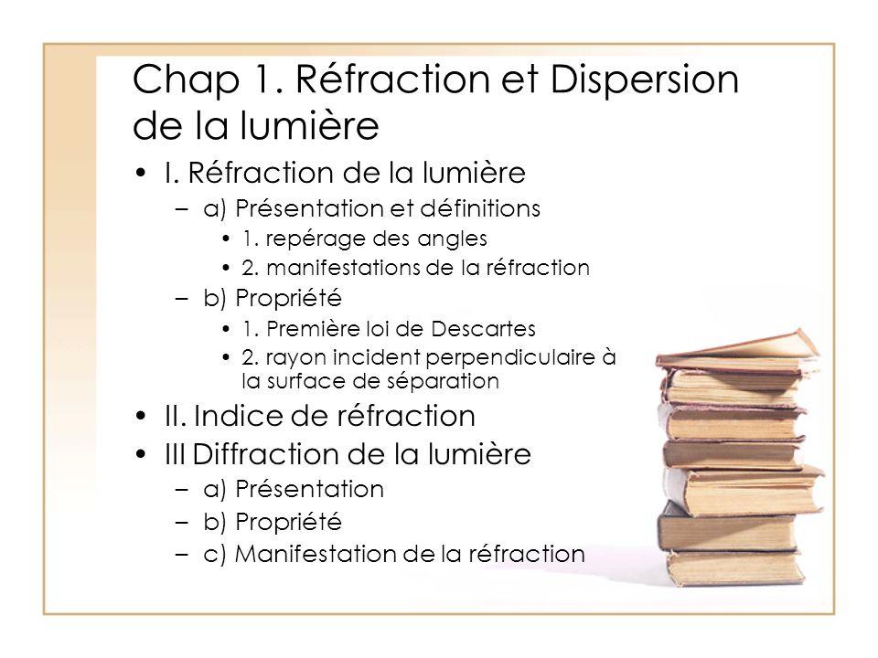 Chap 1. Réfraction et Dispersion de la lumière