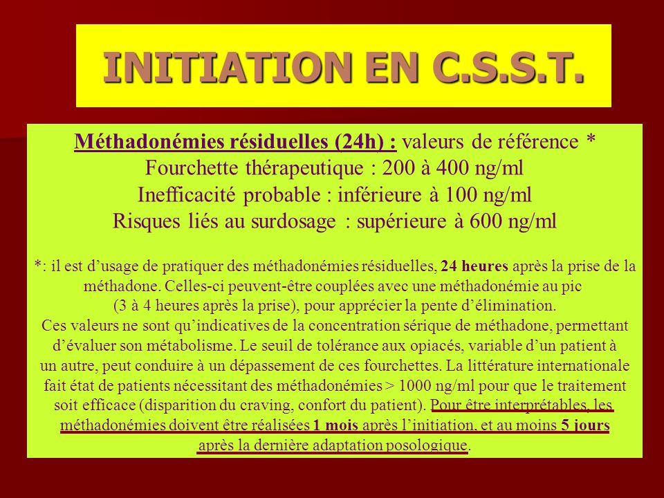 INITIATION EN C.S.S.T. Méthadonémies résiduelles (24h) : valeurs de référence * Fourchette thérapeutique : 200 à 400 ng/ml.