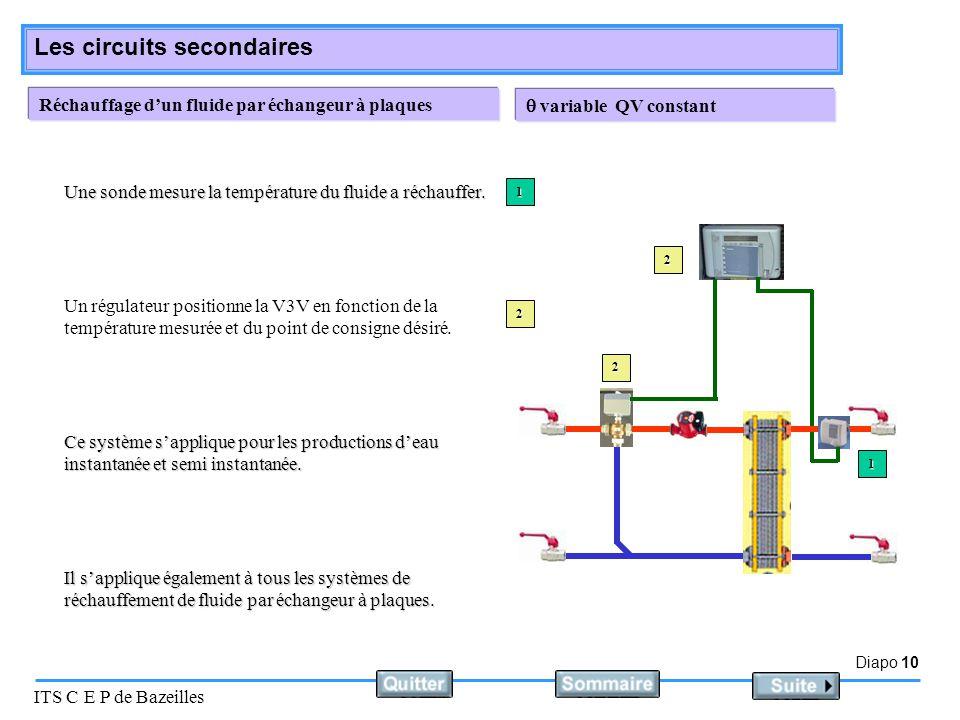 Réchauffage d'un fluide par échangeur à plaques