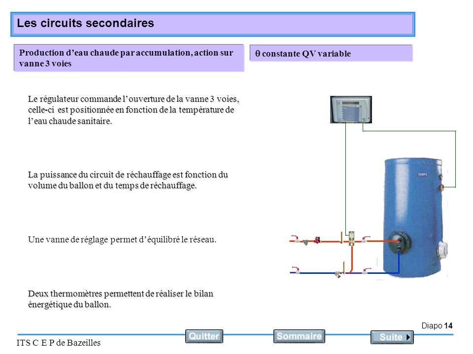 Production d'eau chaude par accumulation, action sur vanne 3 voies