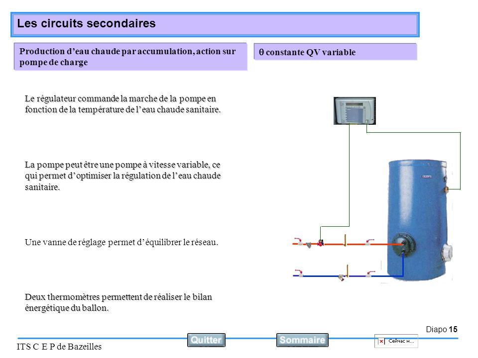 Production d'eau chaude par accumulation, action sur pompe de charge