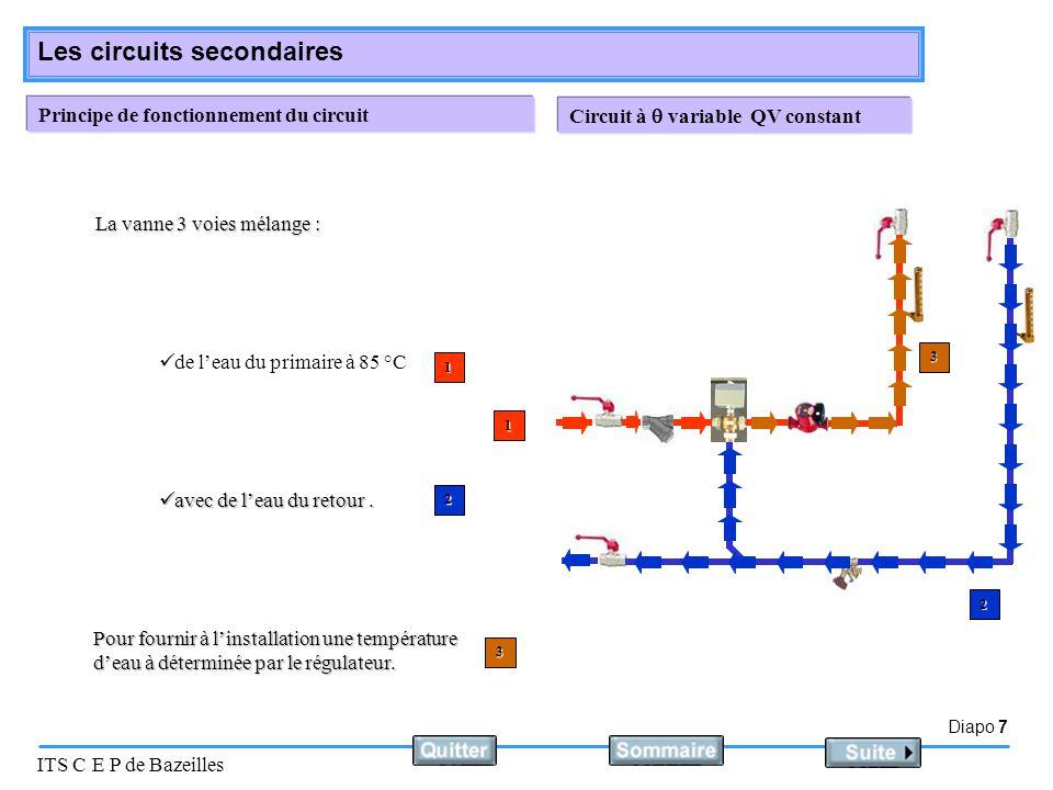 Principe de fonctionnement du circuit
