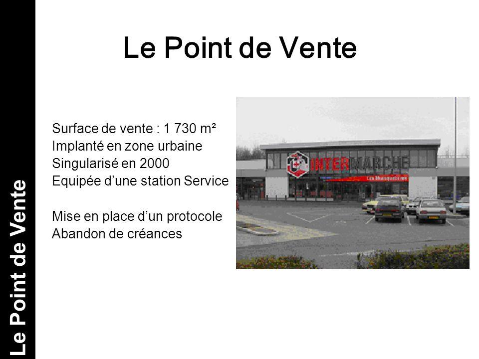 Le Point de Vente Le Point de Vente Surface de vente : 1 730 m²