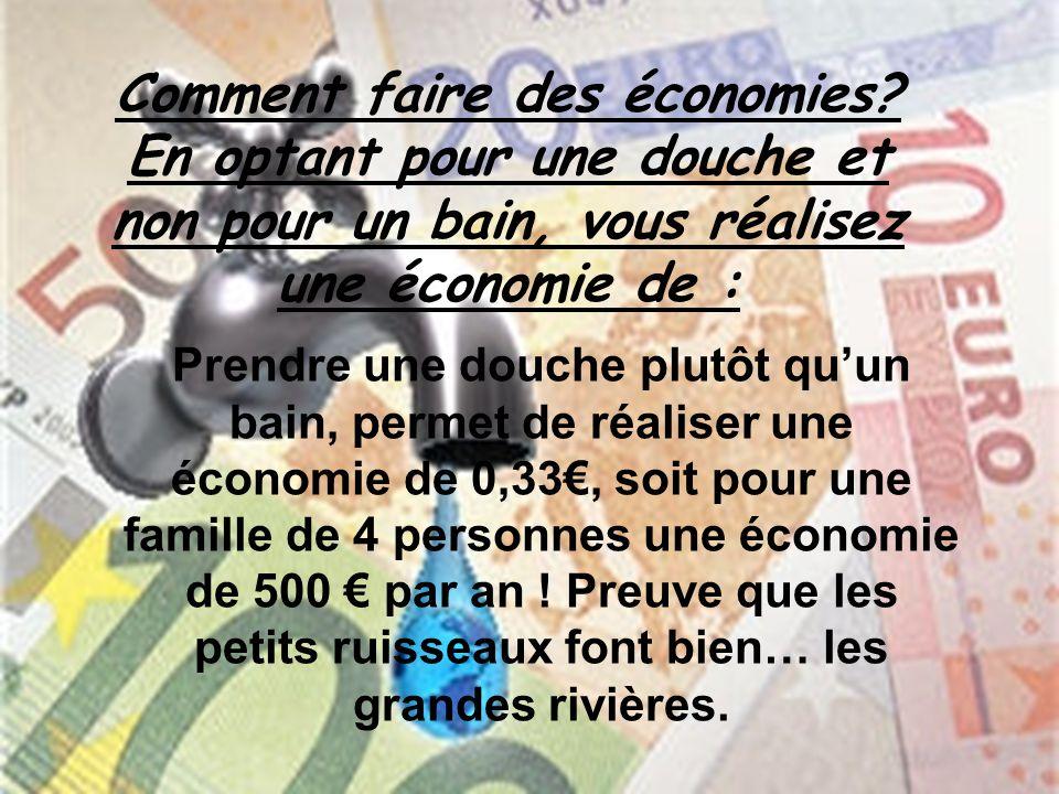 Comment faire des économies
