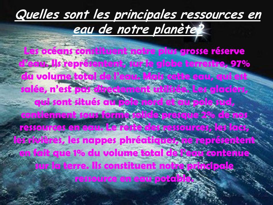 Quelles sont les principales ressources en eau de notre planète