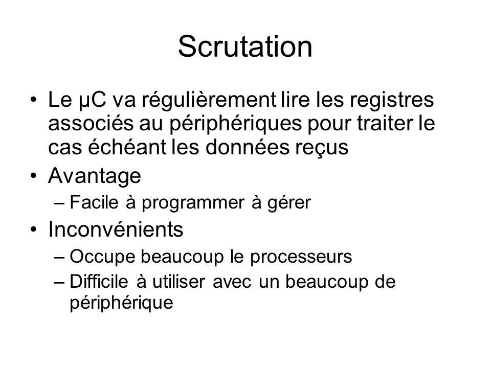 Scrutation Le µC va régulièrement lire les registres associés au périphériques pour traiter le cas échéant les données reçus.