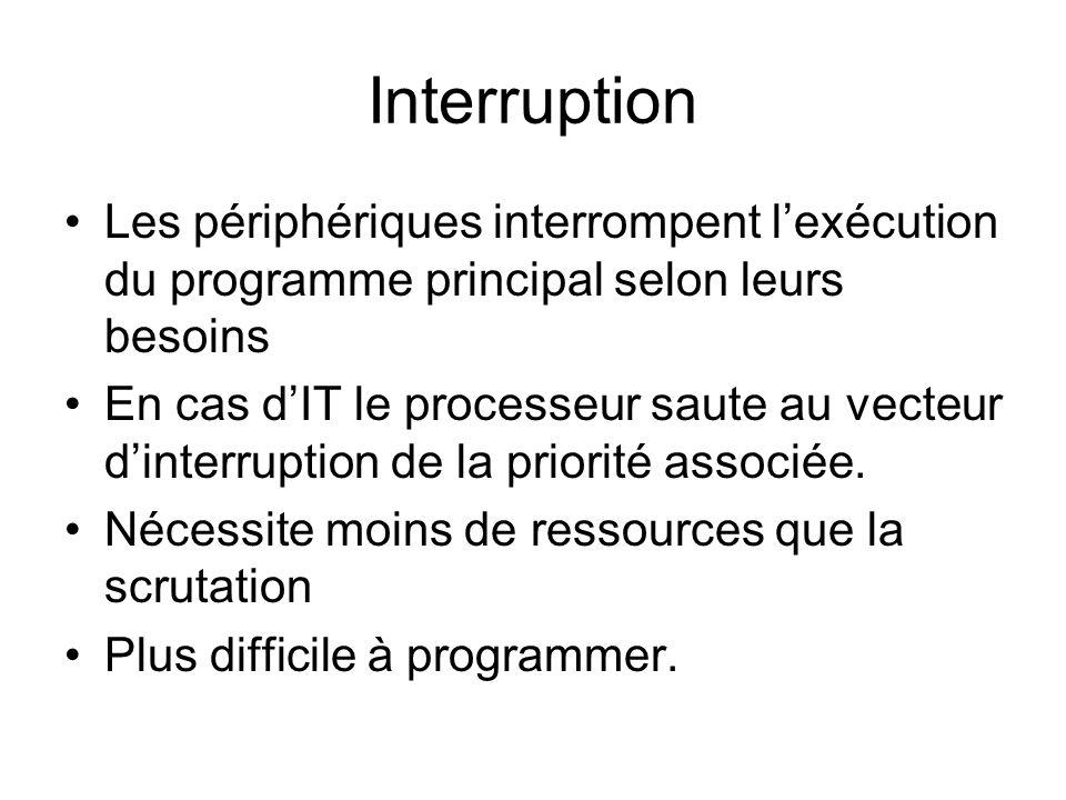 Interruption Les périphériques interrompent l'exécution du programme principal selon leurs besoins.