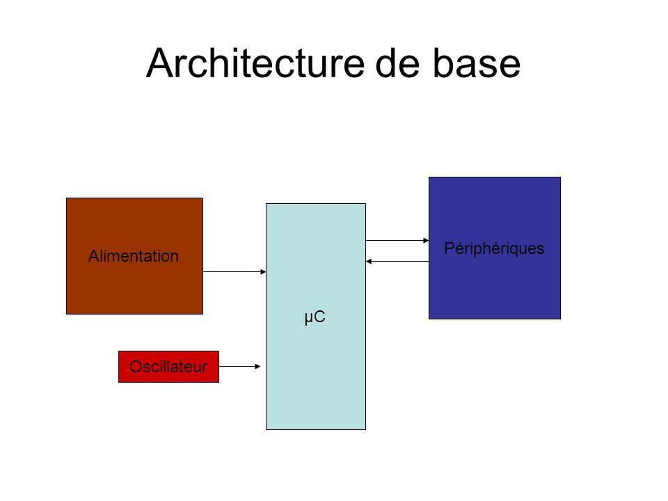 Architecture de base Périphériques Alimentation µC Oscillateur