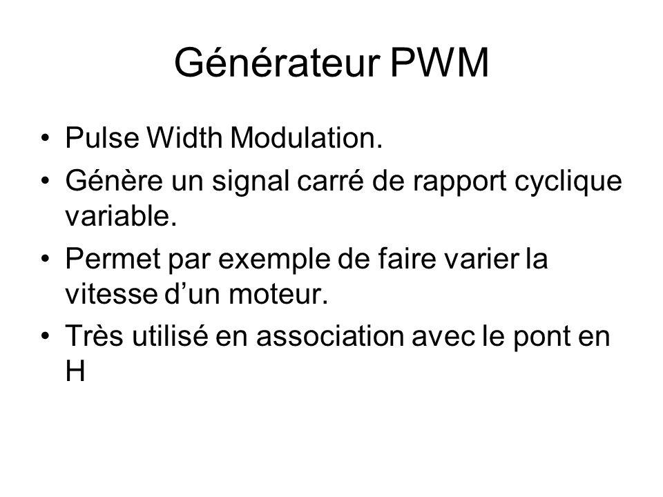 Générateur PWM Pulse Width Modulation.