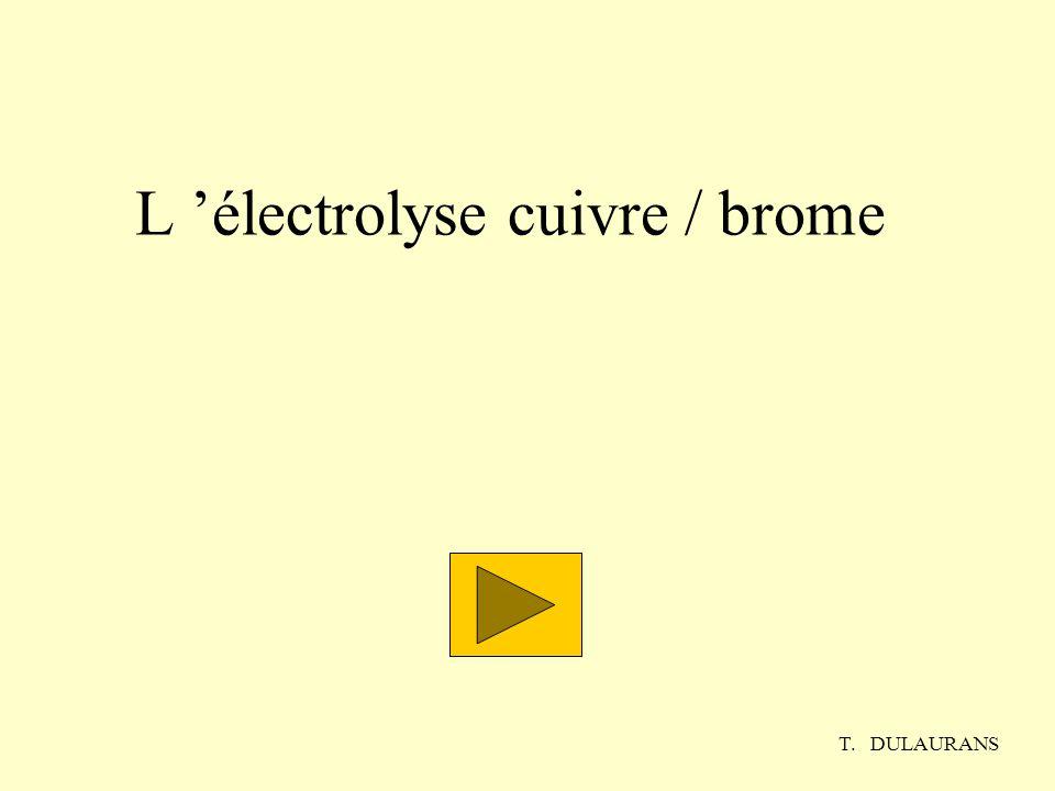 L 'électrolyse cuivre / brome