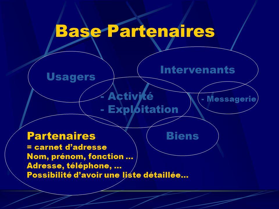 Base Partenaires Intervenants Usagers - Activité - Exploitation