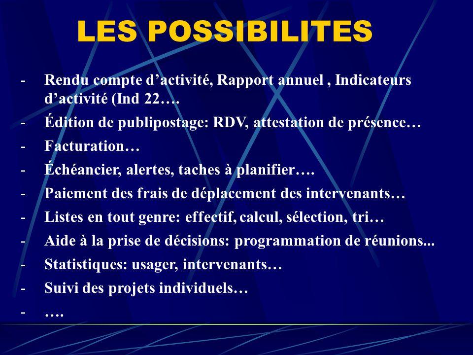 LES POSSIBILITES Rendu compte d'activité, Rapport annuel , Indicateurs d'activité (Ind 22…. Édition de publipostage: RDV, attestation de présence…