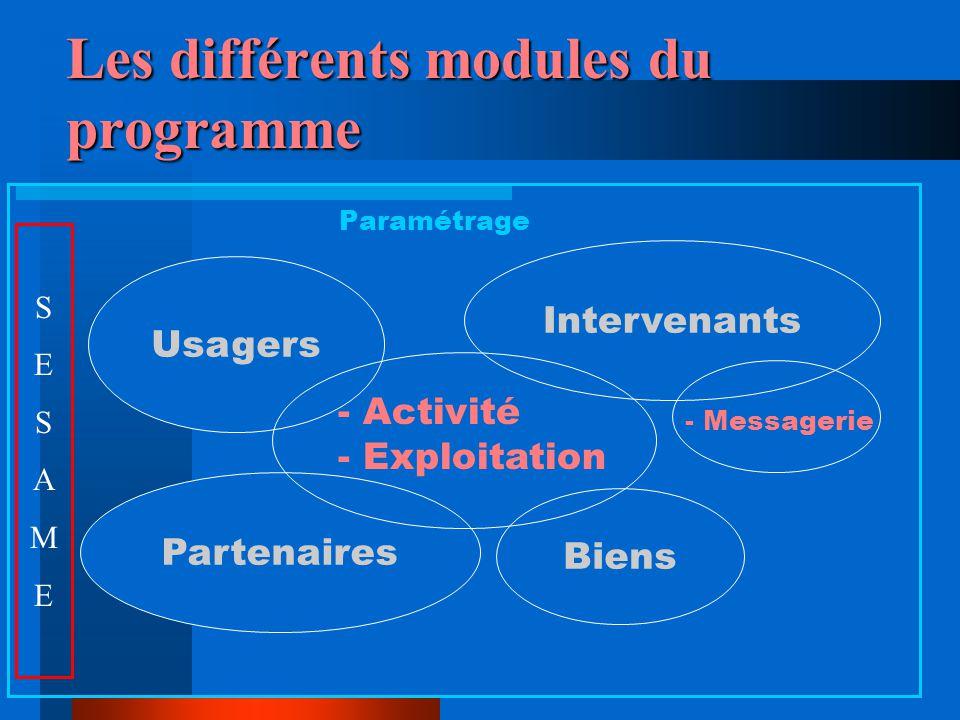 Les différents modules du programme