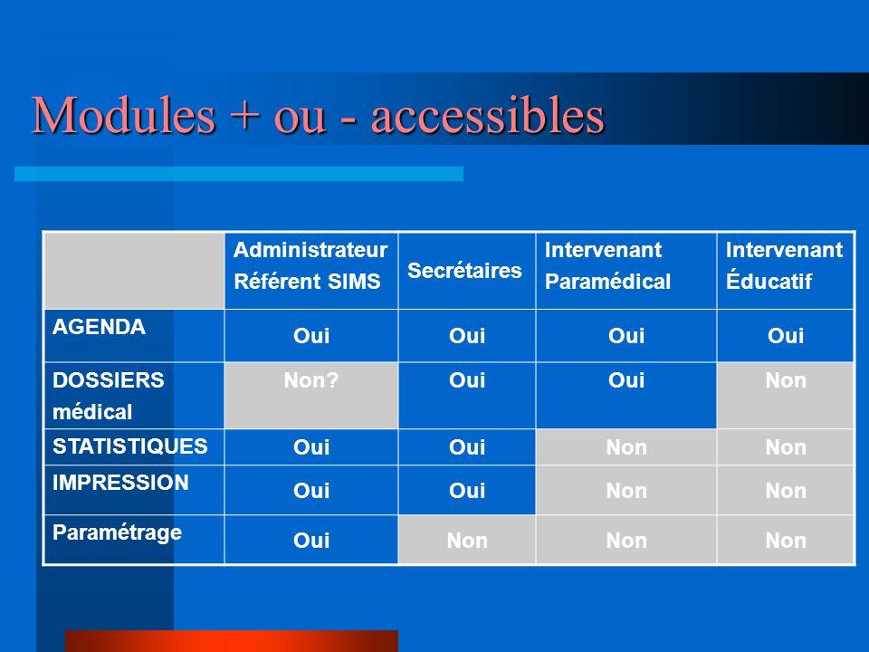 Modules + ou - accessibles