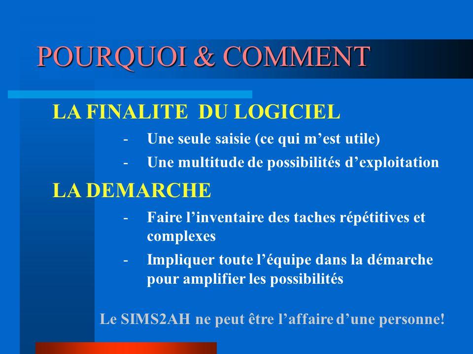 POURQUOI & COMMENT LA FINALITE DU LOGICIEL LA DEMARCHE