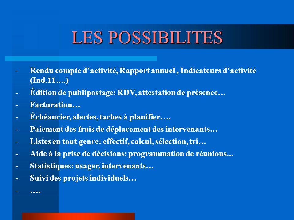 LES POSSIBILITES Rendu compte d'activité, Rapport annuel , Indicateurs d'activité (Ind.11….) Édition de publipostage: RDV, attestation de présence…