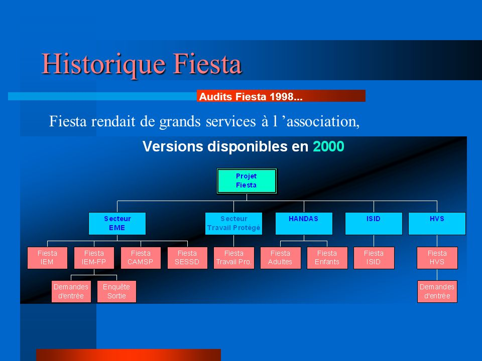 Historique Fiesta Fiesta rendait de grands services à l 'association,