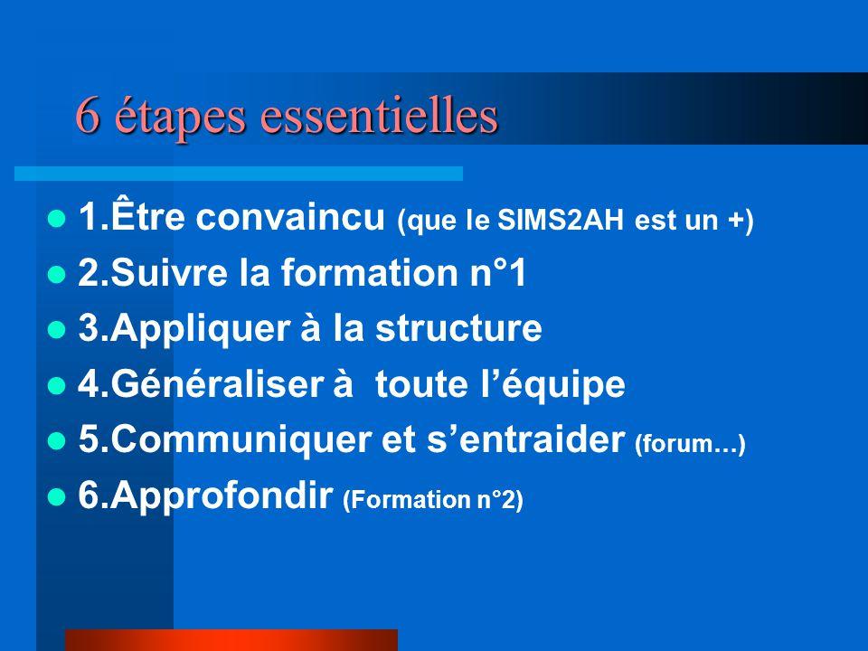 6 étapes essentielles 1.Être convaincu (que le SIMS2AH est un +)