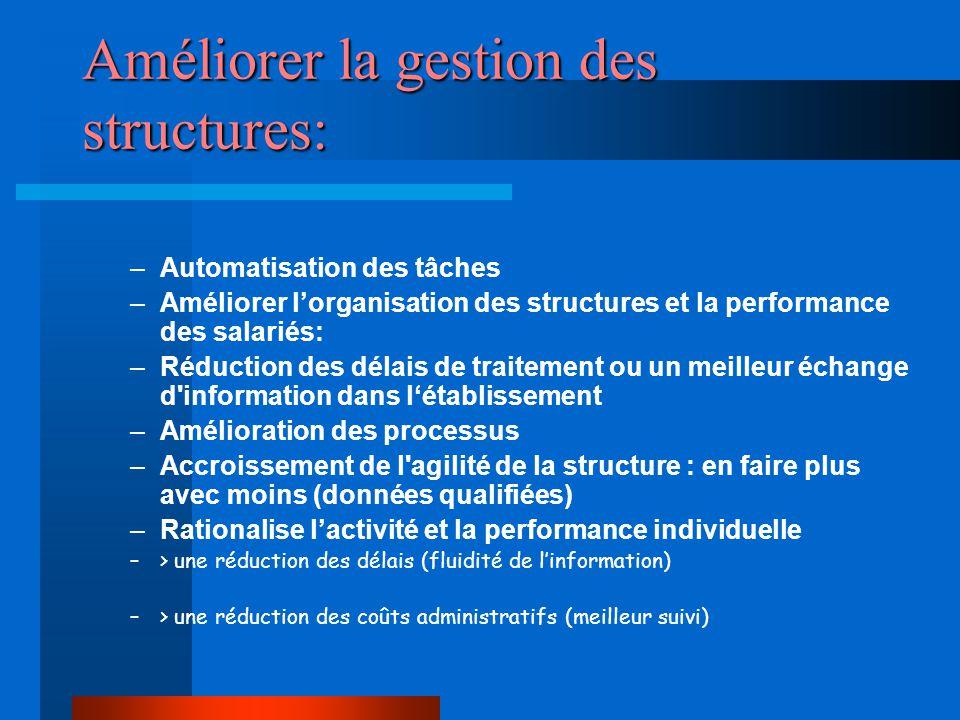 Améliorer la gestion des structures: