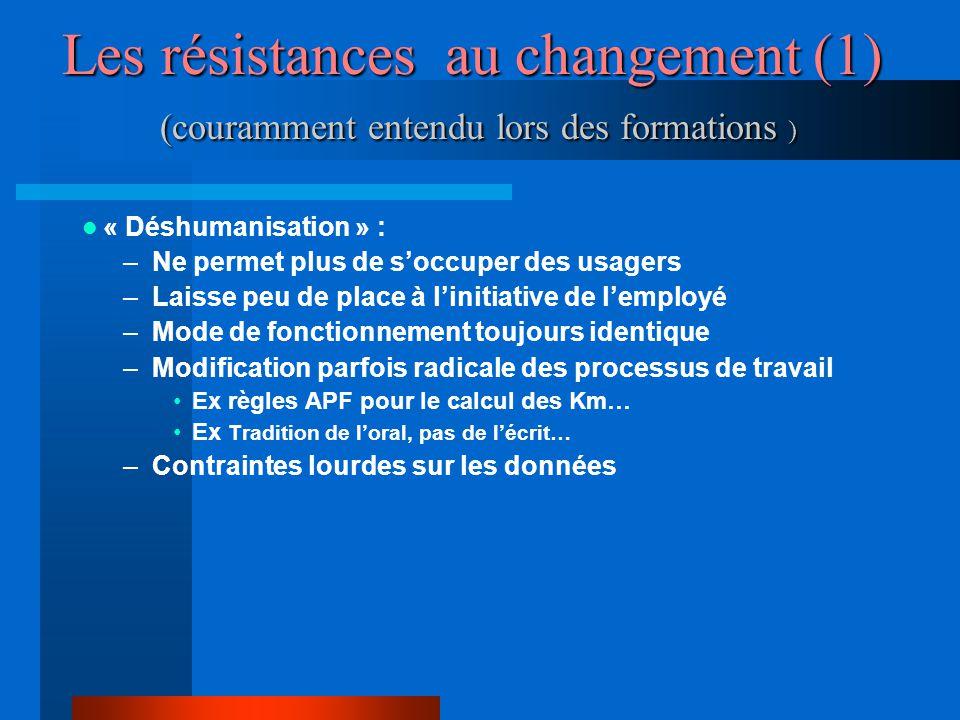 Les résistances au changement (1) (couramment entendu lors des formations )