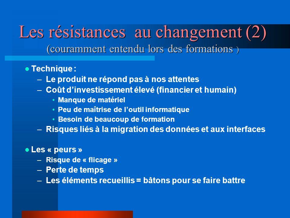 Les résistances au changement (2) (couramment entendu lors des formations )