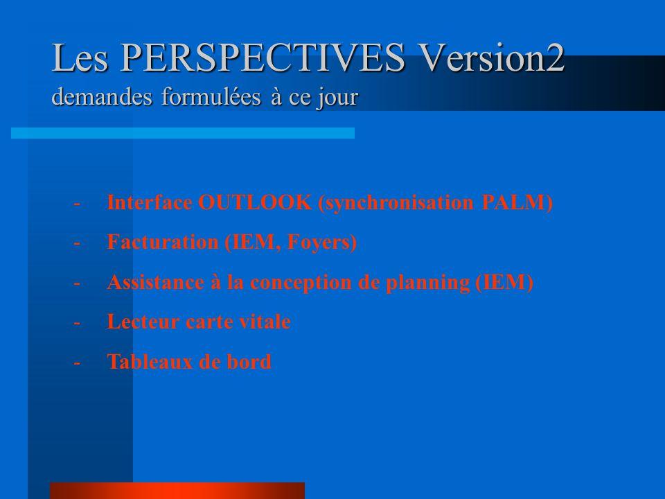 Les PERSPECTIVES Version2 demandes formulées à ce jour