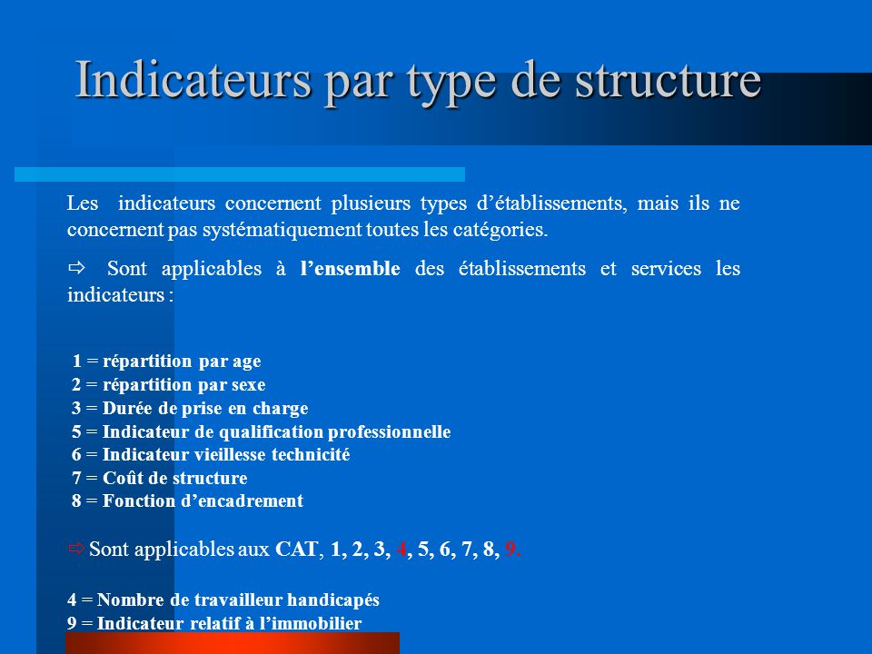Indicateurs par type de structure