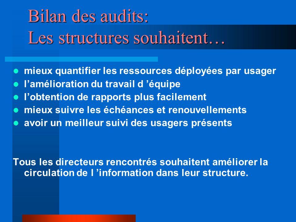Bilan des audits: Les structures souhaitent…