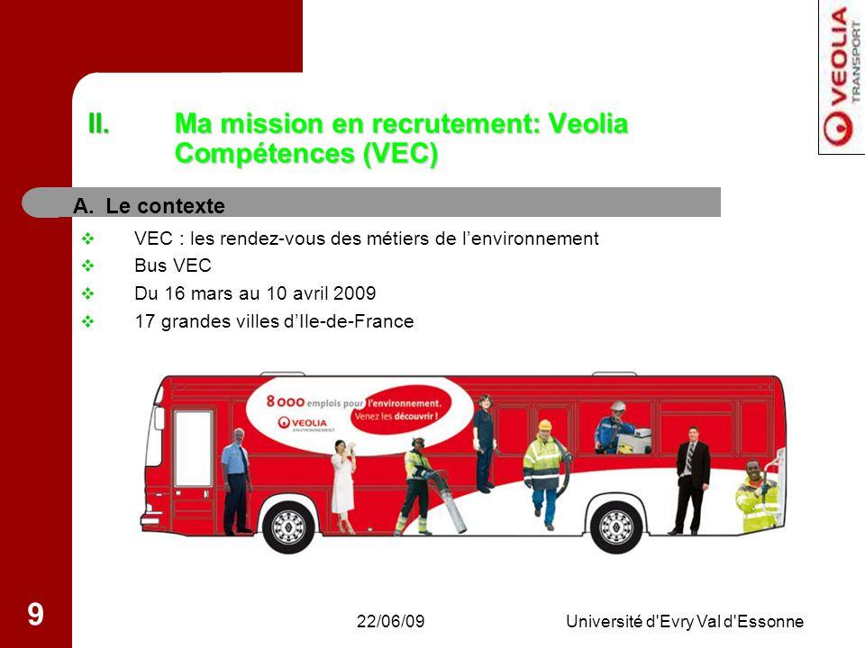 Ma mission en recrutement: Veolia Compétences (VEC)