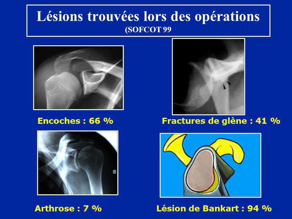 Lésions trouvées lors des opérations (SOFCOT 99