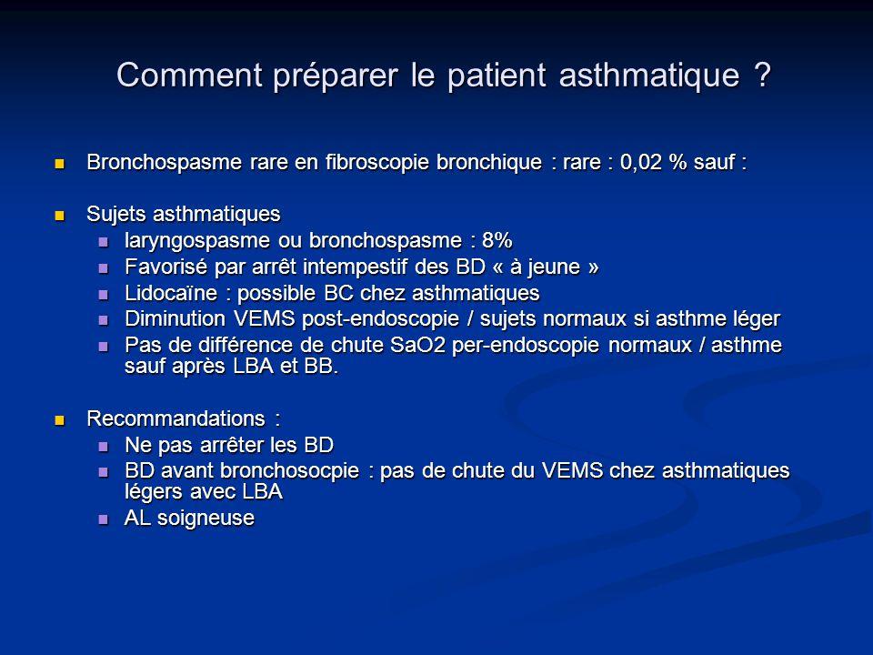 Comment préparer le patient asthmatique